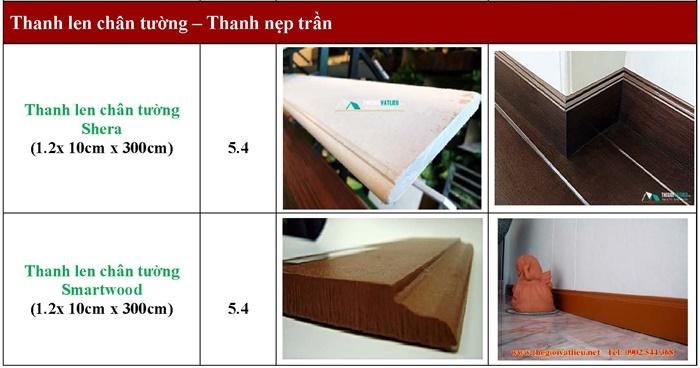 Thông số kỹ thuật thanh len chân tường giả gỗ Smartwood