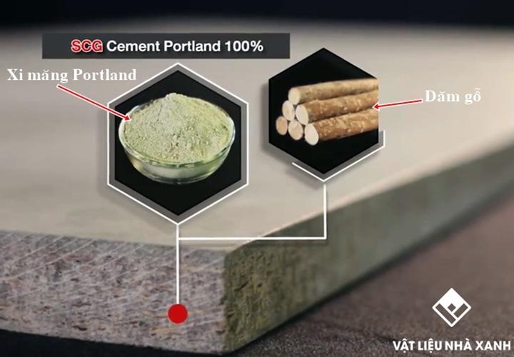 Tấm xi măng dăm gỗ là gì?