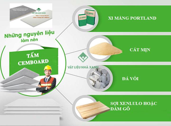 Quy trình sản xuất tấm lót sàn xi măng Cemboard