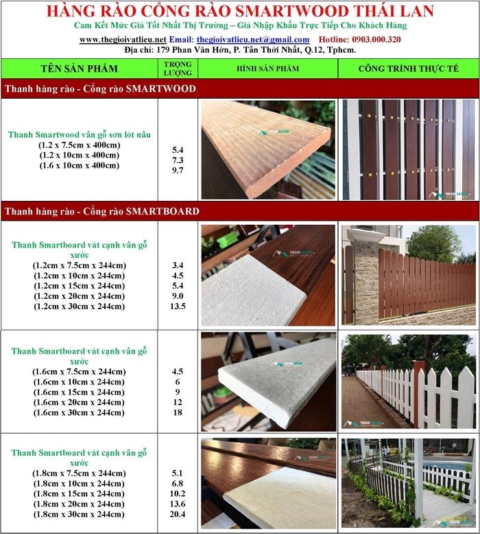 Quy cách của hàng rào gỗ nhân tạo Smartwood