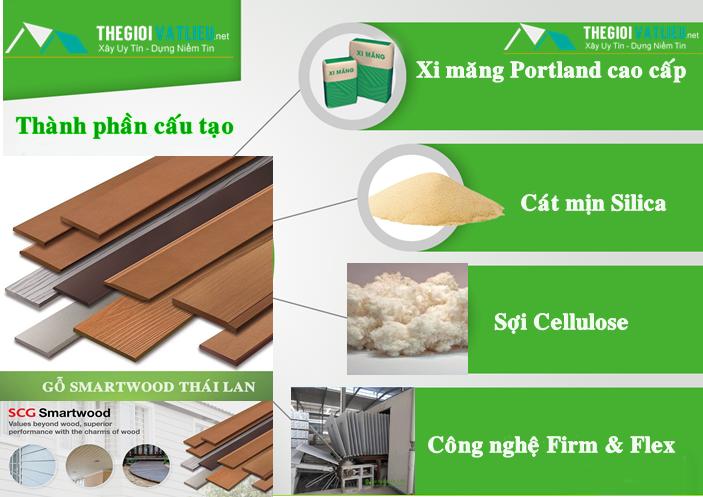 Thành phần cấu tạo vật liệu thay thế gỗ tự nhiên Smartwood