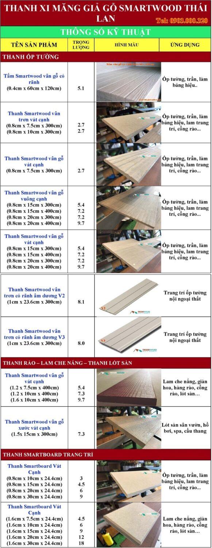 Thanh xi măng vân gỗ SCG Smartwood Thái Lan