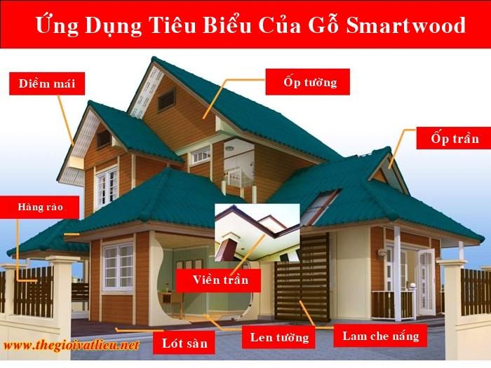 Gỗ ngoài trời SCG Smartwood thay gỗ tự nhiên độ bền cao giá sỉ rẻ nhất