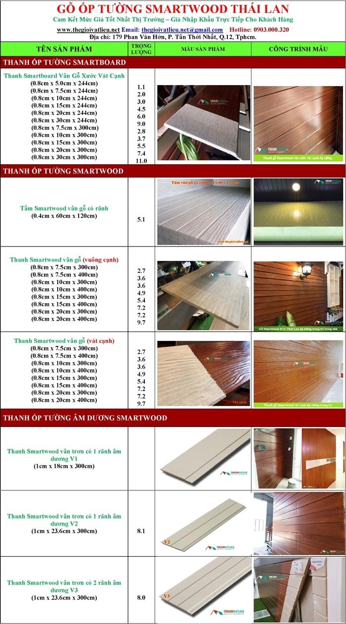 Quy cách của tấm ốp tường xi măng vân gỗ Smartwood