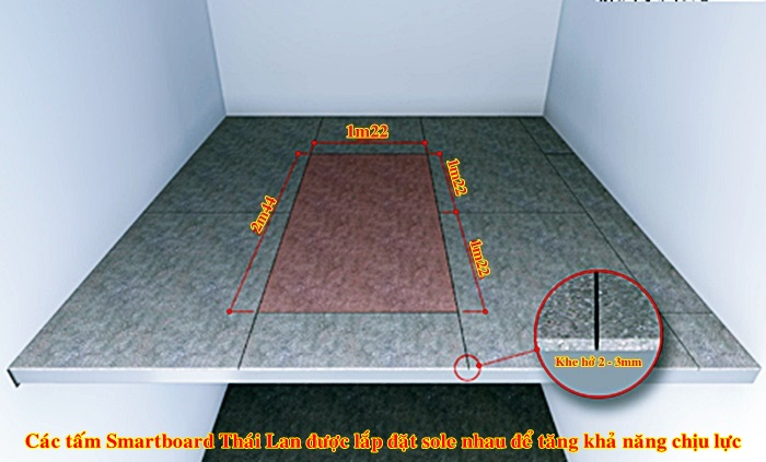 Thi công tấm Duraflex làm sàn trần vách ngăn