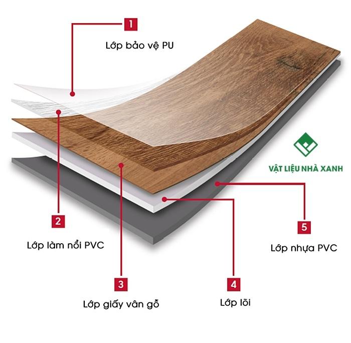 bán sàn nhựa vinyl giả gỗ