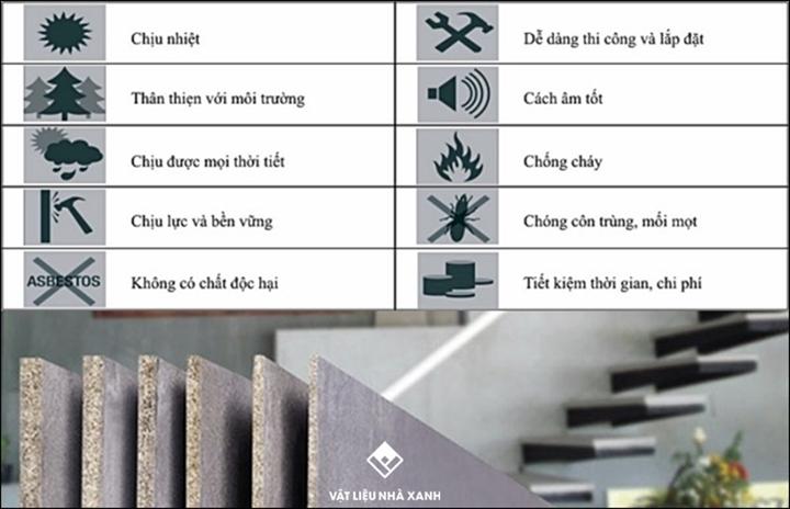 Ưu điểm tuyệt vời của tấm Cement Board SCG